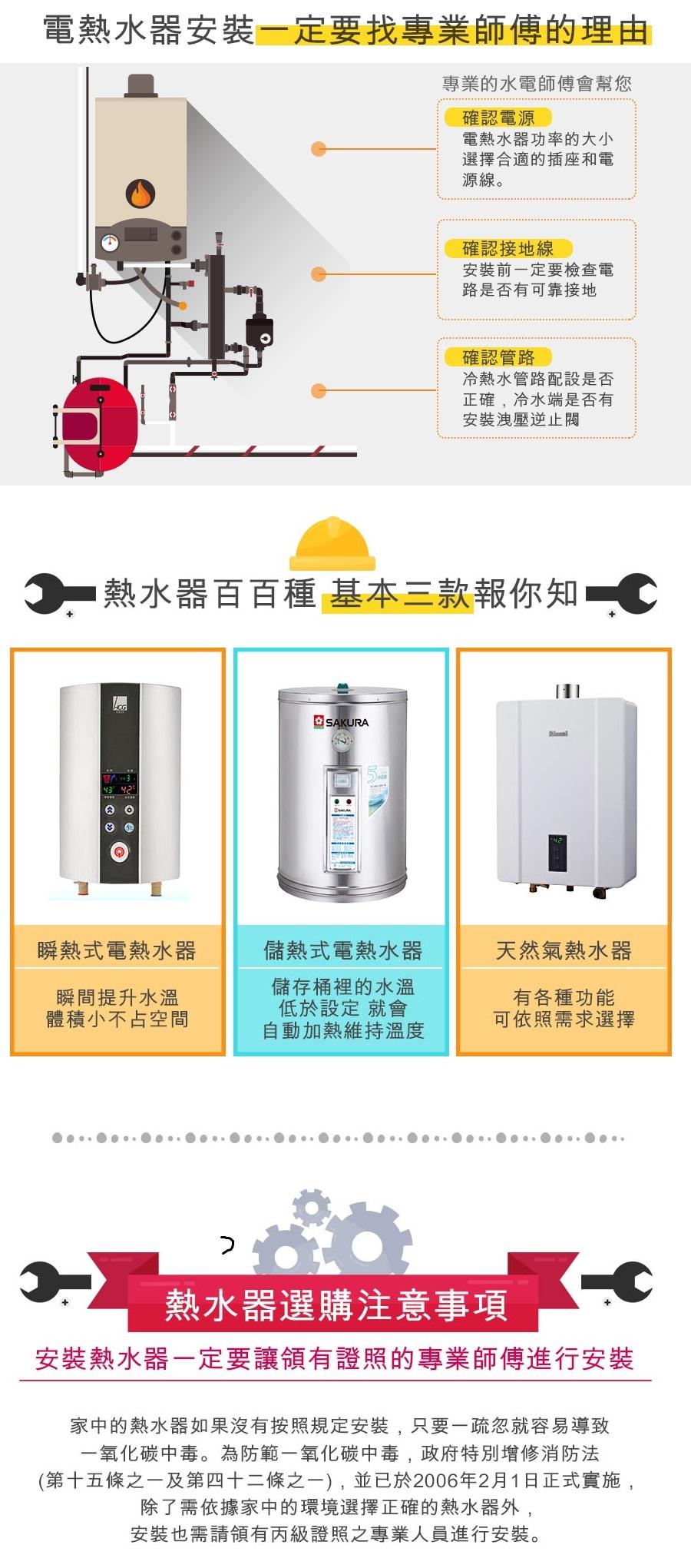 熱水器安裝說明
